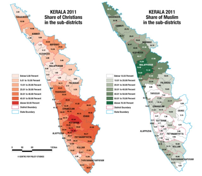 Christians and Muslims in sub-districts of Kerala