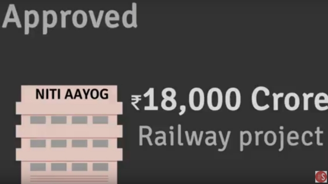Watch: Indian Railways To Ride Into The Future With Exciting Tech Upgrades