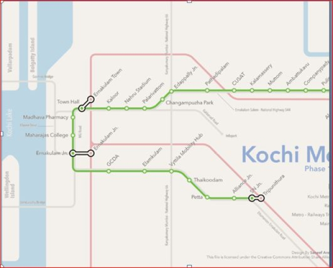 The route map for Phase I