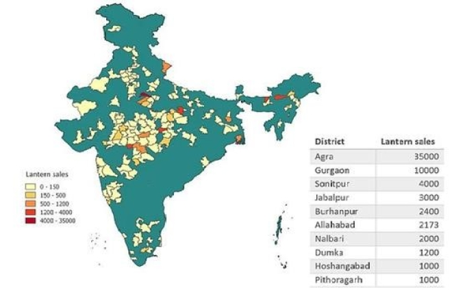 Figure 2. Solar lantern sales by district in India (2013-2014)