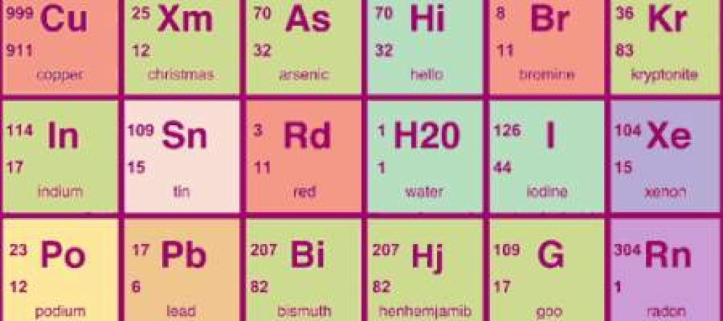 Periodic table to change the new table outlined in a report released this month will express the atomic weights of 10 elements hydrogen lithium boron carbon nitrogen urtaz Images