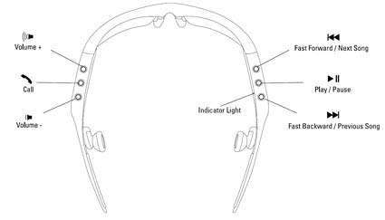 Oakley, Motorola prep second-generation Bluetooth sunglasses